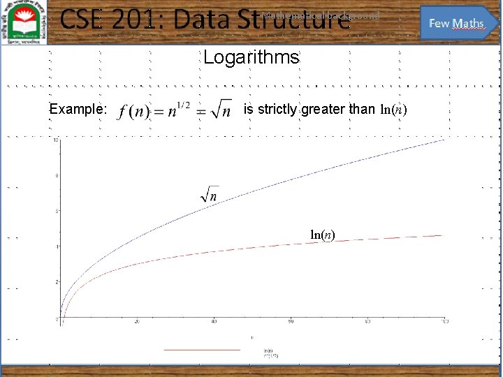 Mathematical background 9 Logarithms Example: is strictly greater than ln(n)