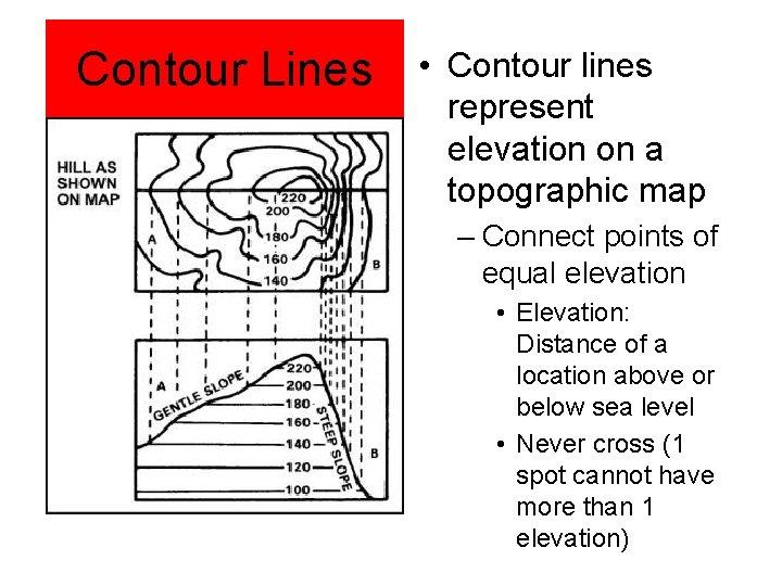 Contour Lines • Contour lines represent elevation on a topographic map – Connect points