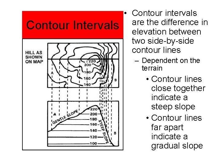 Contour Intervals • Contour intervals are the difference in elevation between two side-by-side contour