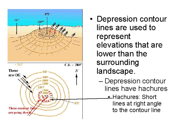 • Depression contour lines are used to represent elevations that are lower than