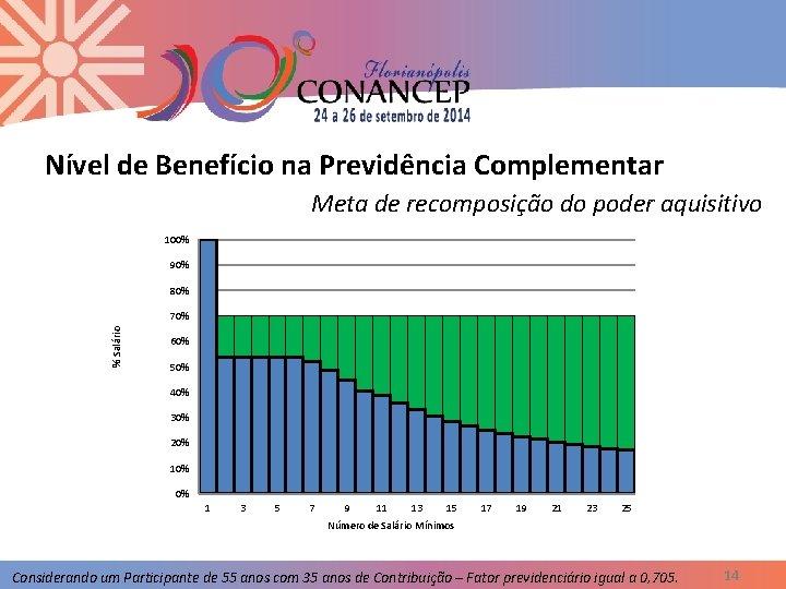 Nível de Benefício na Previdência Complementar Meta de recomposição do poder aquisitivo 100% 90%
