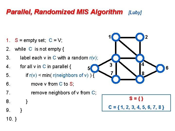 Parallel, Randomized MIS Algorithm 1. S = empty set; C = V; [Luby] 1