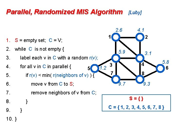 Parallel, Randomized MIS Algorithm 2. 6 2. while C is not empty { 4.