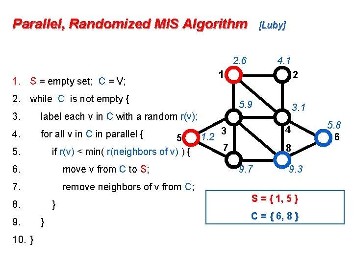 Parallel, Randomized MIS Algorithm [Luby] 2. 6 1 1. S = empty set; C
