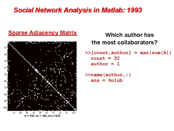Social Network Analysis in Matlab: 1993 Sparse Adjacency Matrix Which author has the most