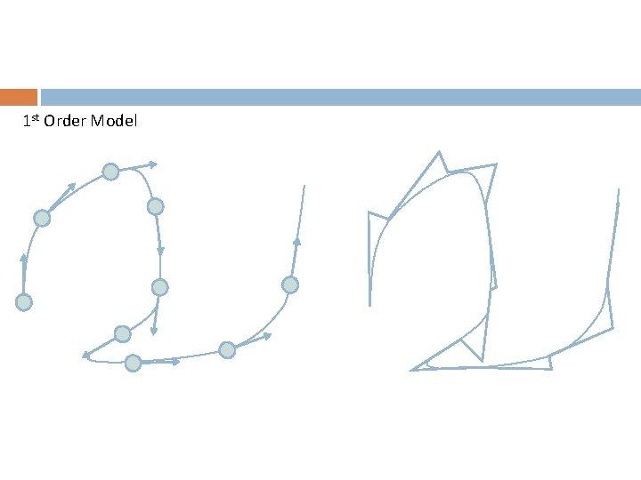 1 st Order Model