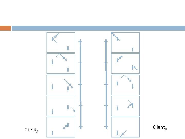 Client. A Client. B