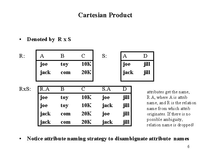 Cartesian Product • Denoted by R x S R: A joe jack B toy