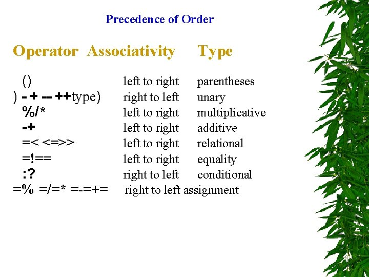 Precedence of Order Operator Associativity () ) - + -- ++type) %/* -+ =<