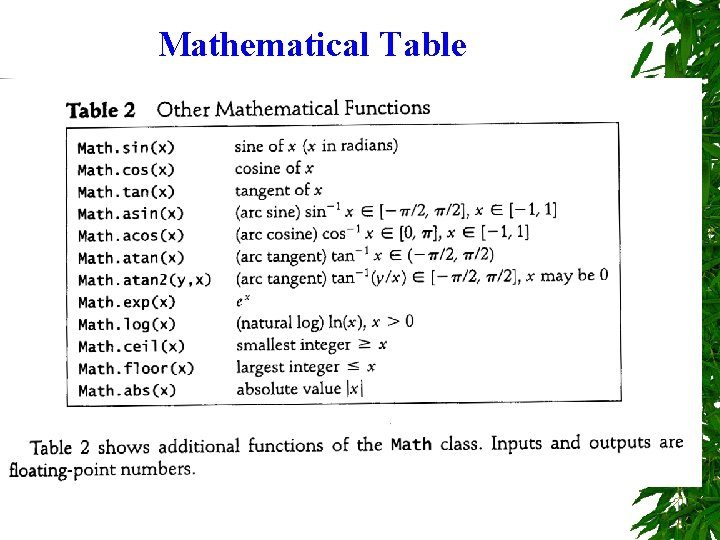 Mathematical Table