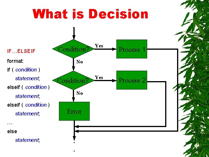 What is Decision. . Condition? IF…ELSEIF format: No if ( condition ) statement; Condition?