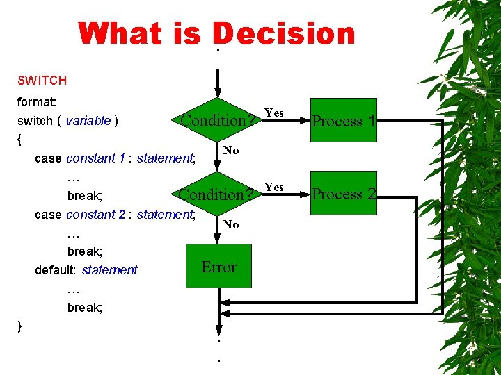 What is Decision. . SWITCH format: switch ( variable ) Condition? { case constant