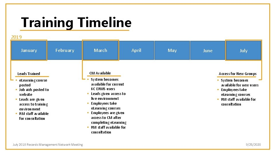 Training Timeline 2019 January February Leads Trained § e. Learning course posted § Job
