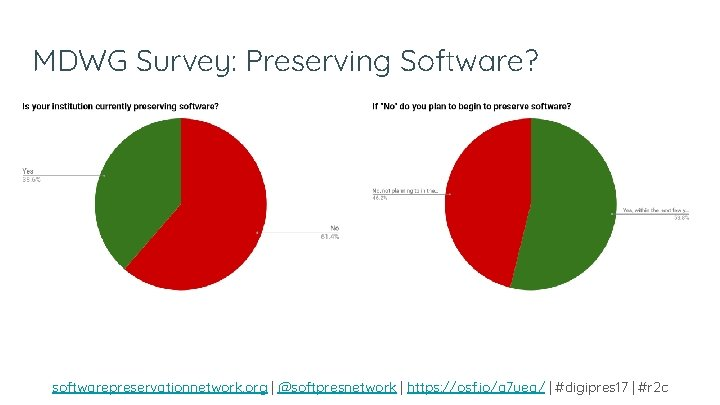 MDWG Survey: Preserving Software? softwarepreservationnetwork. org   @softpresnetwork   https: //osf. io/a 7 uea/