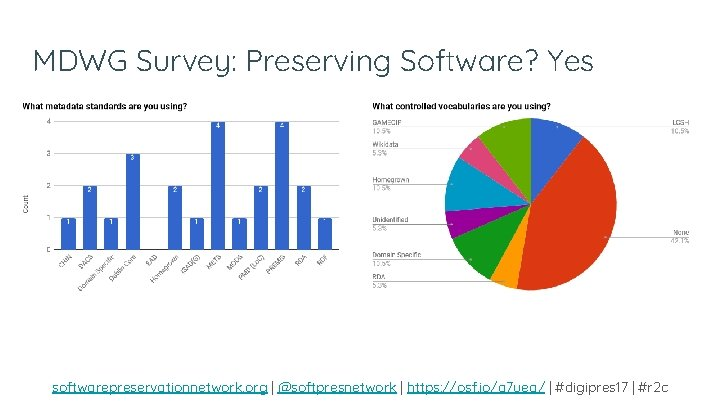 MDWG Survey: Preserving Software? Yes softwarepreservationnetwork. org   @softpresnetwork   https: //osf. io/a 7