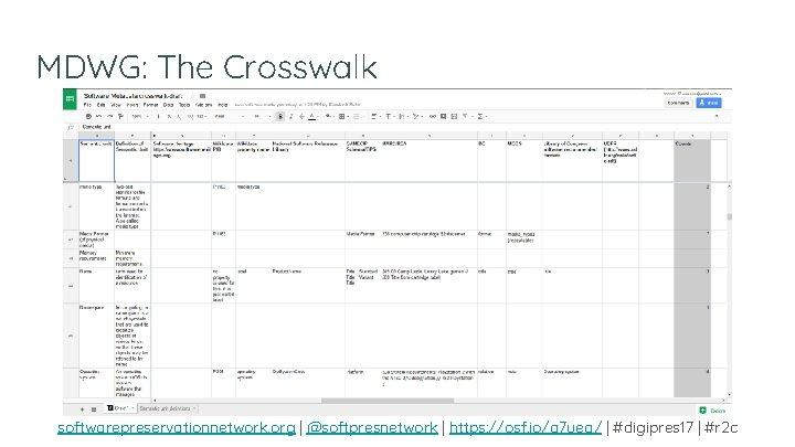 MDWG: The Crosswalk softwarepreservationnetwork. org   @softpresnetwork   https: //osf. io/a 7 uea/  