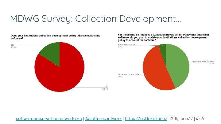 MDWG Survey: Collection Development. . . softwarepreservationnetwork. org   @softpresnetwork   https: //osf. io/a