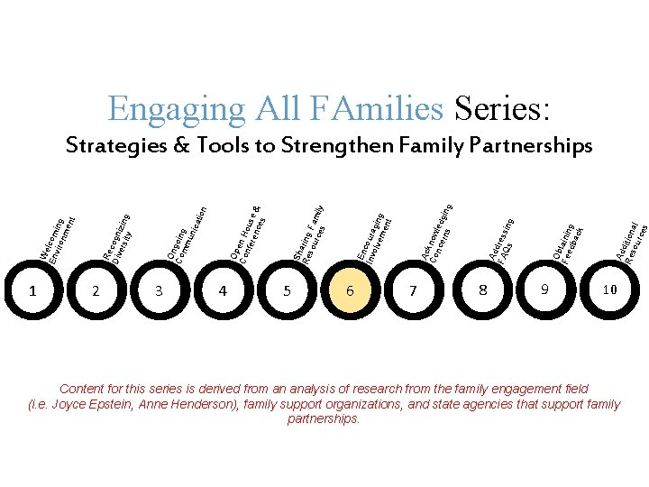 Engaging All FAmilies Series: 1 2 3 4 5 6 7 8 9 Ad