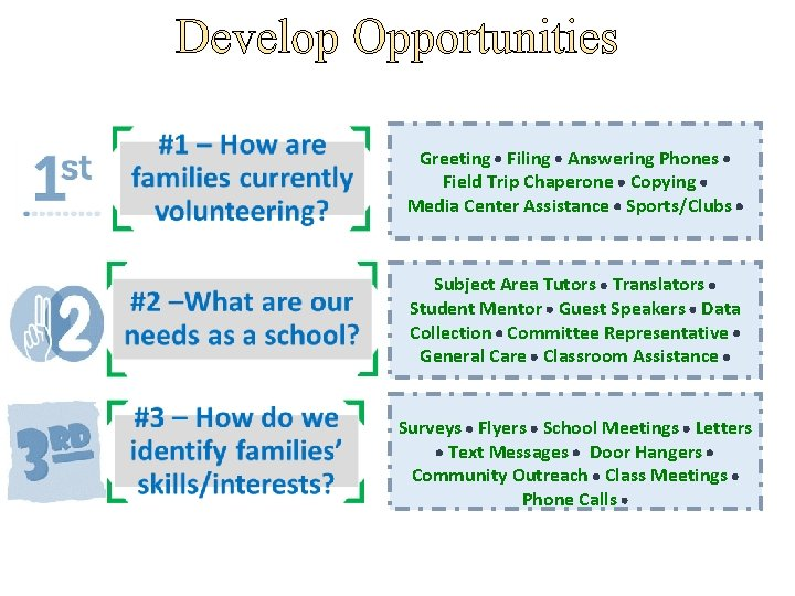 Develop Opportunities Greeting Filing Answering Phones Field Trip Chaperone Copying Media Center Assistance Sports/Clubs