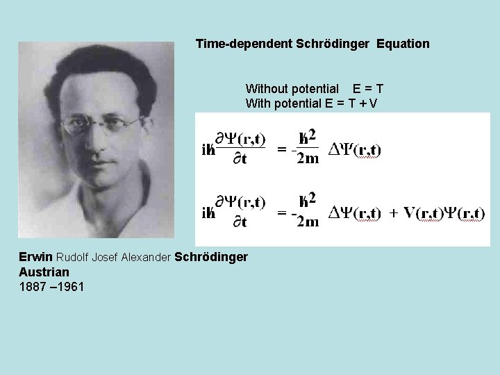 Time-dependent Schrödinger Equation Without potential E = T With potential E = T +