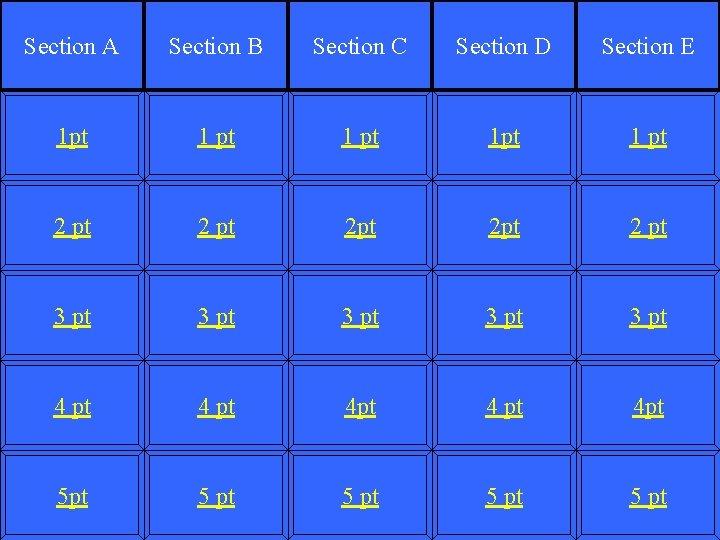 Section A Section B Section C Section D Section E 1 pt 1 pt