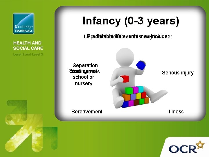 Infancy (0 -3 years) Predictable life Unpredictable lifeeventsmay mayinclude: Separation Starting prefrom parents school