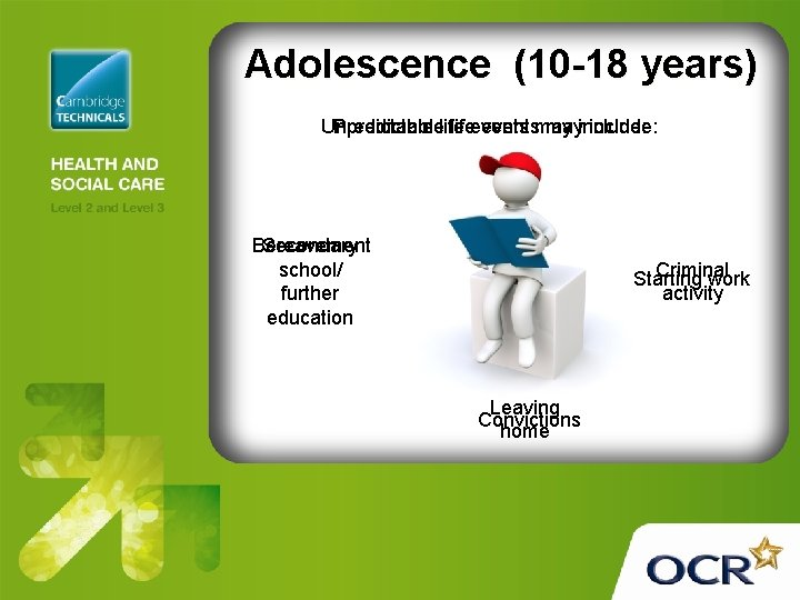Adolescence (10 -18 years) Predictable life Unpredictable lifeeventsmay mayinclude: Bereavement Secondary school/ further education