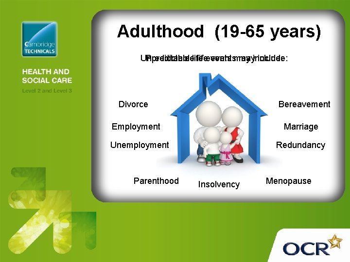 Adulthood (19 -65 years) Predictable life Unpredictable lifeeventsmay mayinclude: Divorce Bereavement Employment Marriage Unemployment