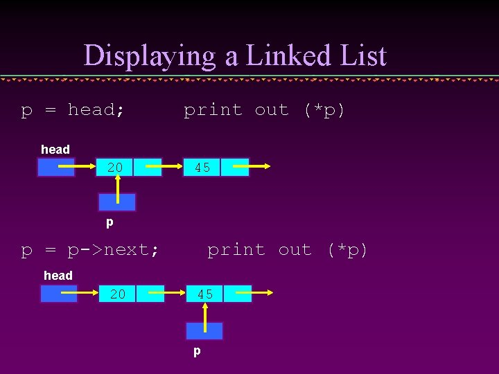 Displaying a Linked List p = head; print out (*p) head 20 45 p
