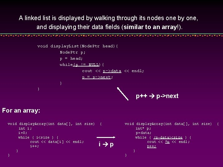 A linked list is displayed by walking through its nodes one by one, and