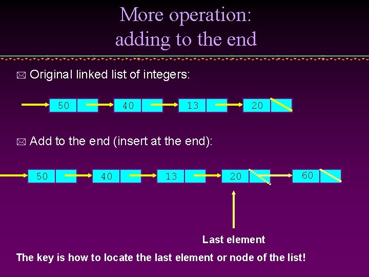 More operation: adding to the end * Original linked list of integers: 50 *