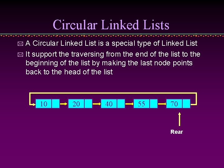 Circular Linked Lists A Circular Linked List is a special type of Linked List