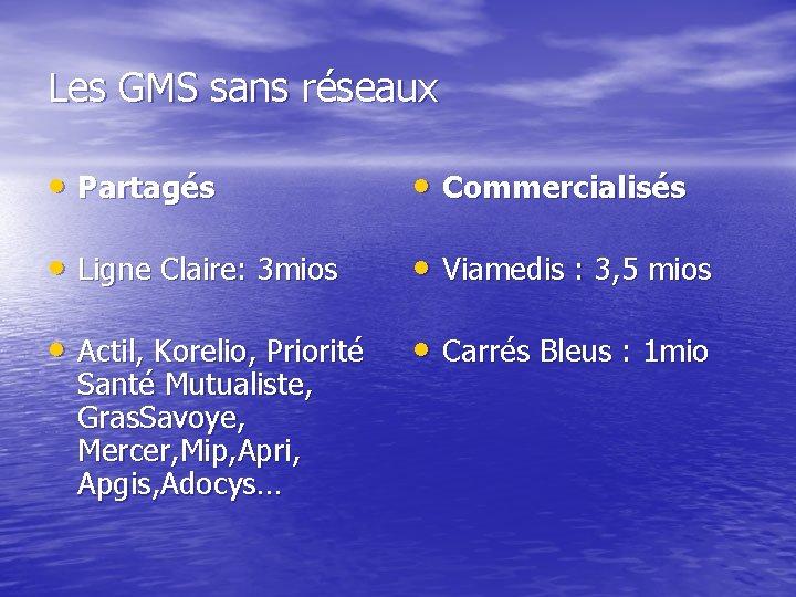 Les GMS sans réseaux • Partagés • Commercialisés • Ligne Claire: 3 mios •