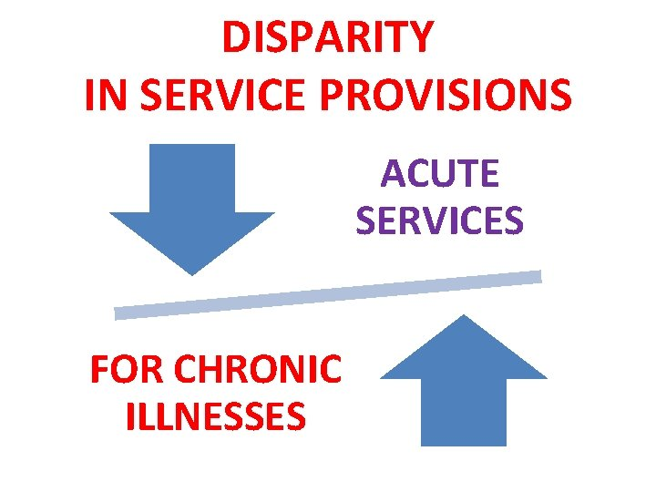 DISPARITY IN SERVICE PROVISIONS ACUTE SERVICES FOR CHRONIC ILLNESSES