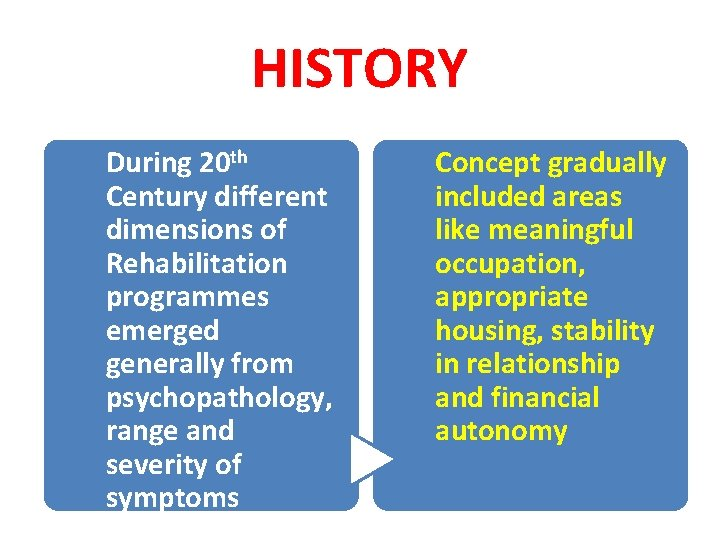 HISTORY During 20 th Century different dimensions of Rehabilitation programmes emerged generally from psychopathology,