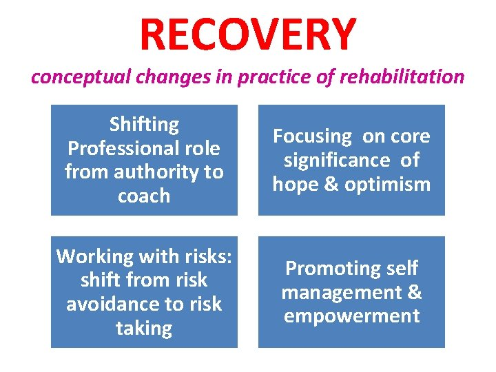 RECOVERY conceptual changes in practice of rehabilitation Shifting Professional role from authority to coach