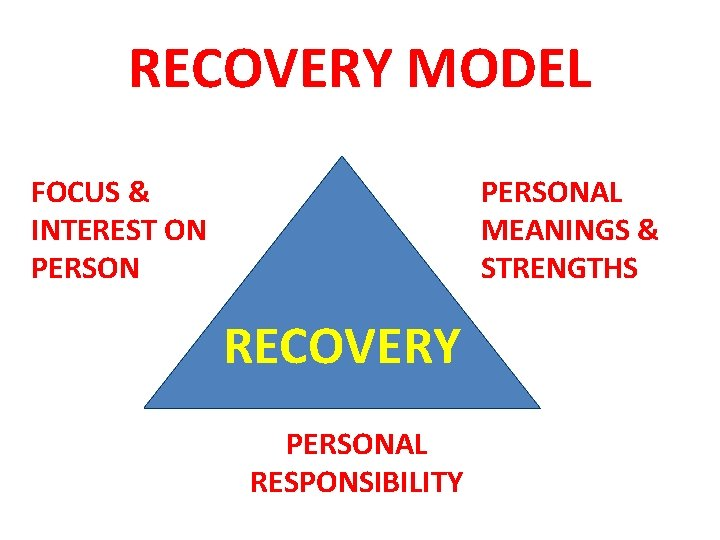 RECOVERY MODEL FOCUS & INTEREST ON PERSONAL MEANINGS & STRENGTHS RECOVERY PERSONAL RESPONSIBILITY