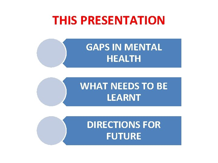 THIS PRESENTATION GAPS IN MENTAL HEALTH WHAT NEEDS TO BE LEARNT DIRECTIONS FOR FUTURE
