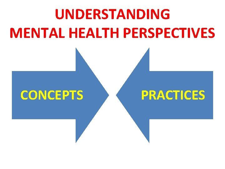 UNDERSTANDING MENTAL HEALTH PERSPECTIVES CONCEPTS PRACTICES
