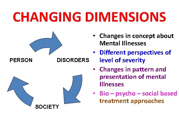 CHANGING DIMENSIONS PERSON DISORDERS SOCIETY • Changes in concept about Mental Illnesses • Different