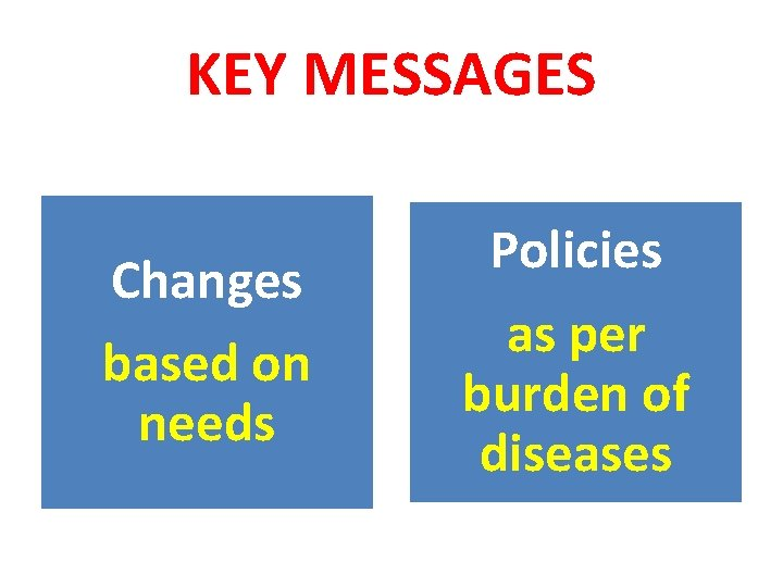 KEY MESSAGES Changes based on needs Policies as per burden of diseases