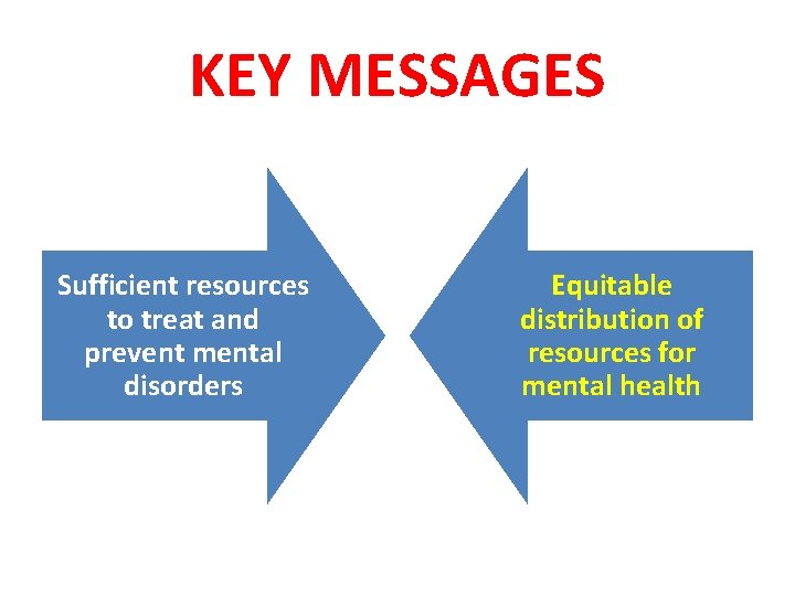 KEY MESSAGES Sufficient resources to treat and prevent mental disorders Equitable distribution of resources