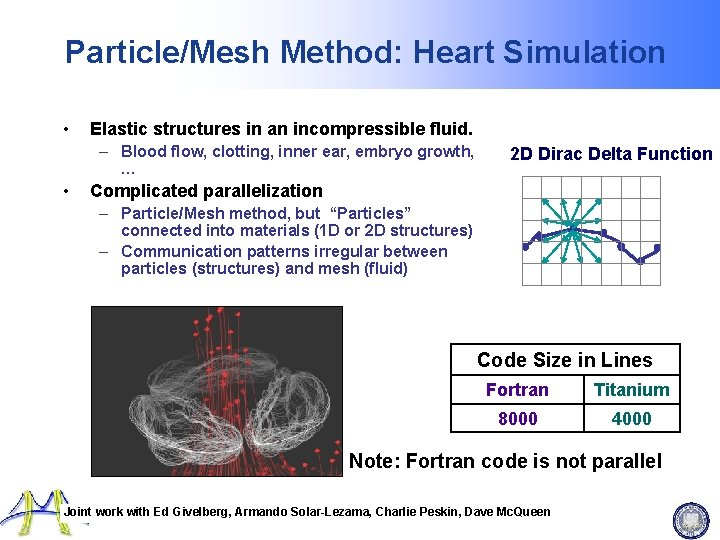 Particle/Mesh Method: Heart Simulation • Elastic structures in an incompressible fluid. – Blood flow,