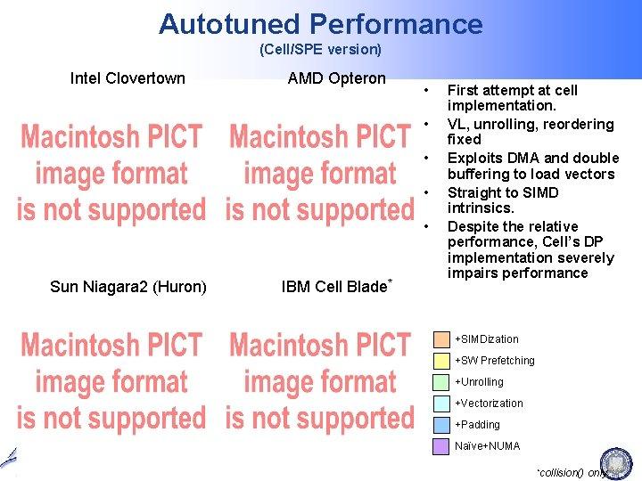 Autotuned Performance (Cell/SPE version) Intel Clovertown AMD Opteron • • • Sun Niagara 2