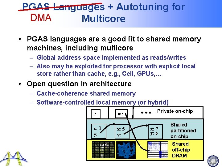 PGAS Languages + Autotuning for DMA Multicore • PGAS languages are a good fit