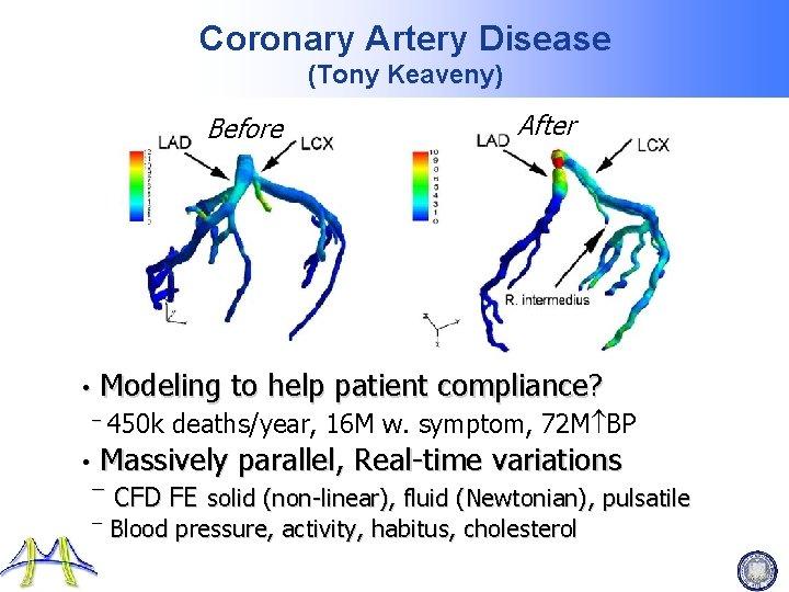 Coronary Artery Disease (Tony Keaveny) Before • Modeling to help patient compliance? ¯ •