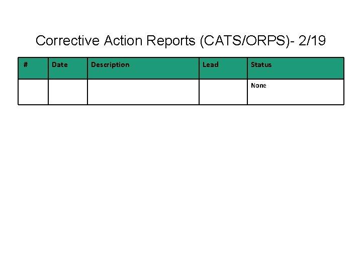 Corrective Action Reports (CATS/ORPS)- 2/19 # Date Description Lead Status None