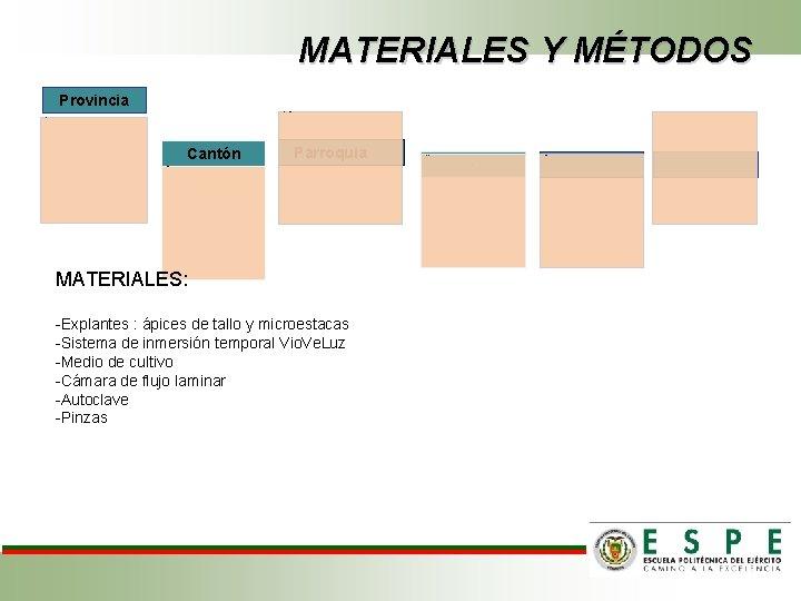 """MATERIALES Y MÉTODOS Provincia • • • San José de Minas """"Florisol"""" Pichincha Cantón"""