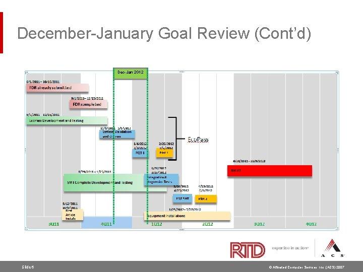 December-January Goal Review (Cont'd) Dec-Jan 2012 Slide 6 © Affiliated Computer Services, Inc. (ACS)