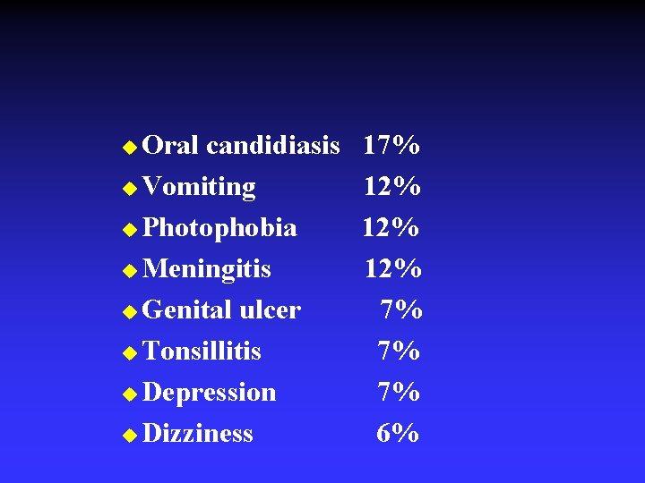 Oral candidiasis u Vomiting u Photophobia u Meningitis u Genital ulcer u Tonsillitis u